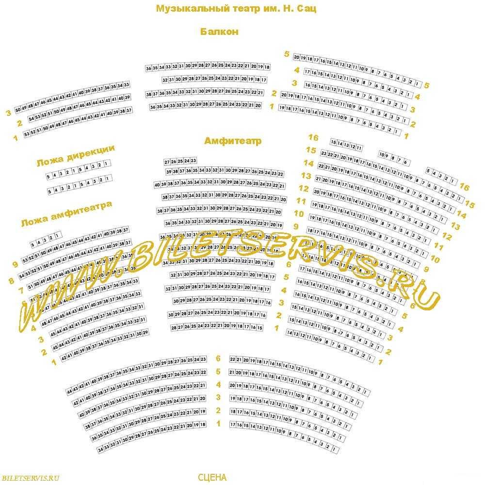 Последнее танго в Париже.  Сац театр.  Купить билеты.